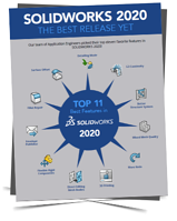 Top 11 Features in SOLIDWORKS 2020 Infographic