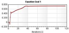Computation time 5.1 SOLIDWORKS Flow Simulation