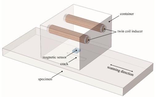 March 3D Technology