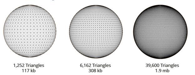 3D Printing Files Triangular Mesh