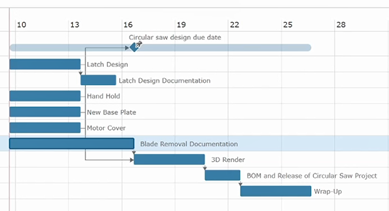 3DEXPERIENCE project planner scheduling