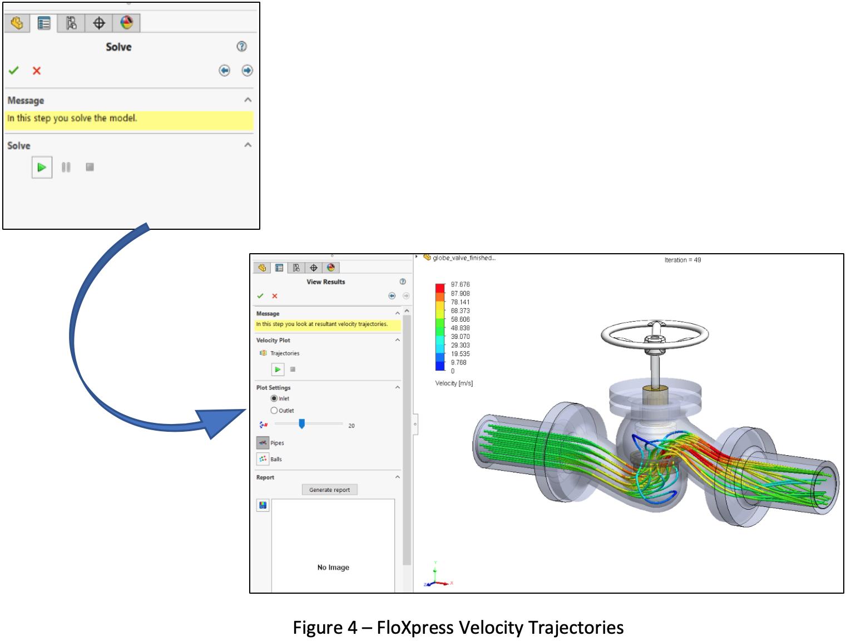 FloXpress Velocity Trajectories