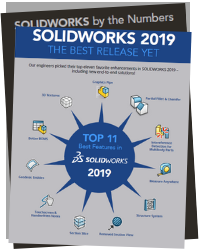 Infographic_Top 11 Best Features in SW 2019