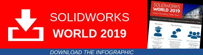 TY_SWW 2019 Banner