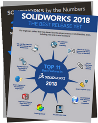 Top 11 Features in SOLIDWORKS 2018