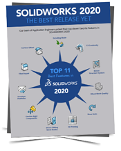 Top_11_Features_in_SOLIDWORKS_2020_Infographic