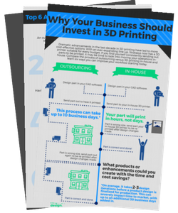 Infographic Why Your Company Should Invest in 3D Printing