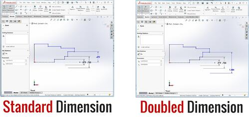 Standard And Doubled Dimension