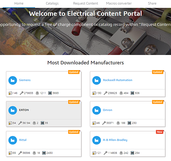 SOLIDWORKS Electrical Templates Electrical Content Portal