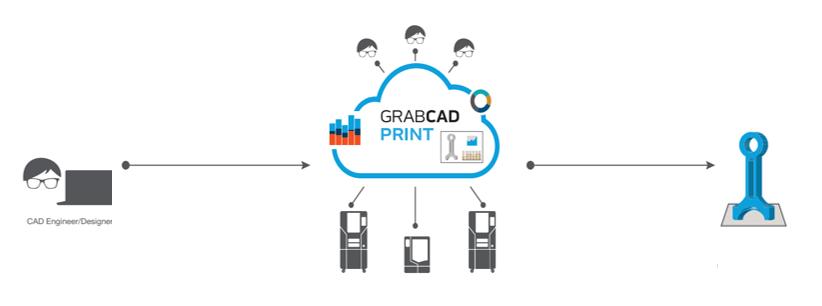 Printing_workflow_GrabCAD