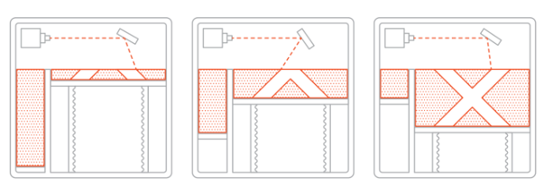 SLS_Technology_Diagram