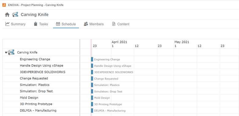 Schedule View of Tasks