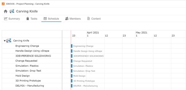 SOLIDWORKS 3DX Schedule View of Tasks