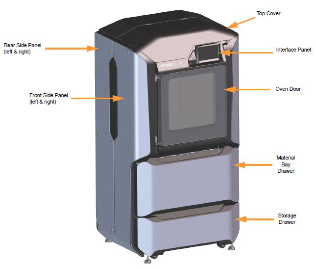 Stratasys F123 Series Overview