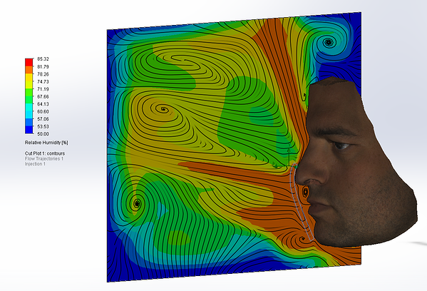 Face mask flow simulation
