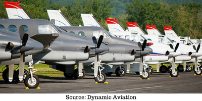 Source_ Dynamic Aviation (2).png