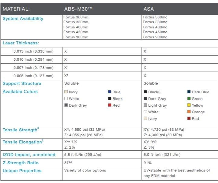 ABS vs ASA Img 1.jpg