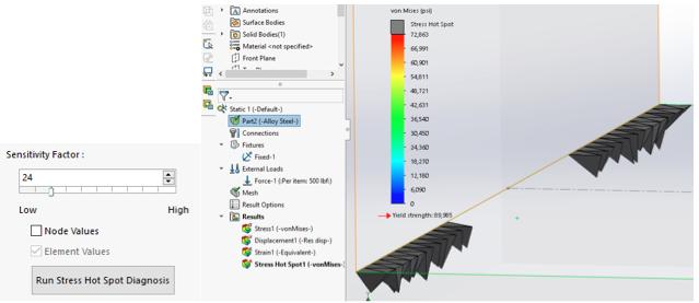 "Hot Spot Plot (24 sensitivity, element values, mesh size 0.05"")"