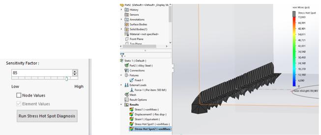 "Hot Spot Plot (85 sensitivity, element values, mesh size 0.05"")"