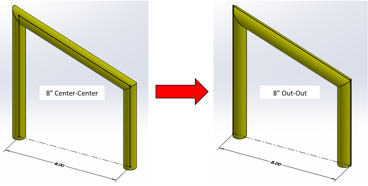 SOIDWORKS Standard Structural Members