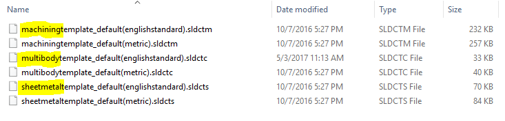 template SLDCTM file