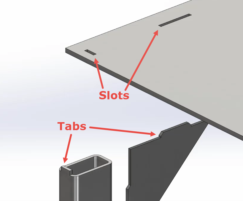 Tabs And Slots