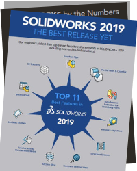 Infographic Top 11 Best Features in SW 2019