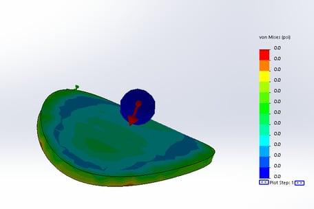 Simulation Nonlinear Dynamic