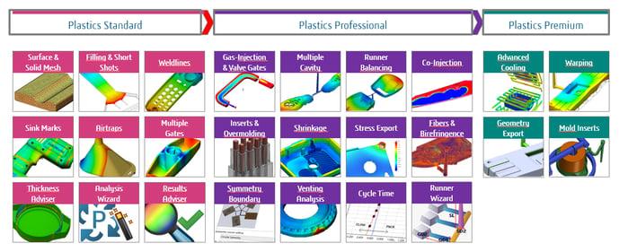 Solidworks plastics capabilities