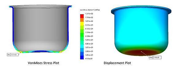 Displacement Pot