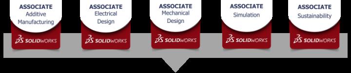 Certification Blog Banner (4)
