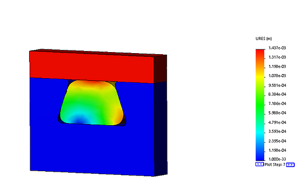 O-ring rubber seal SOLIDWORKS Simulations
