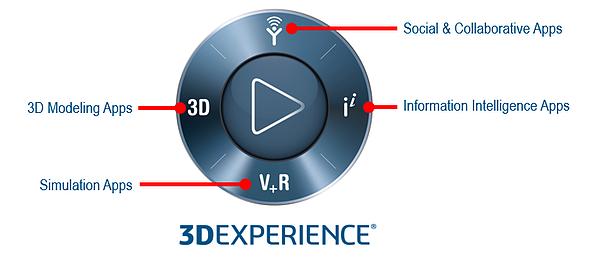 3DEXPERIENCE Apps