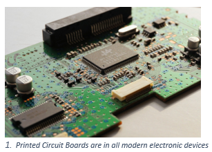 Printed Circuit Boards in Modern Electronic Devices