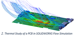 Thermal Study PCB SOLIDWORKS Simulation
