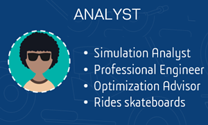 Analyst Package in 3DEXPERIENCE