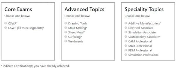 SOLIDWORKS certificatio topics