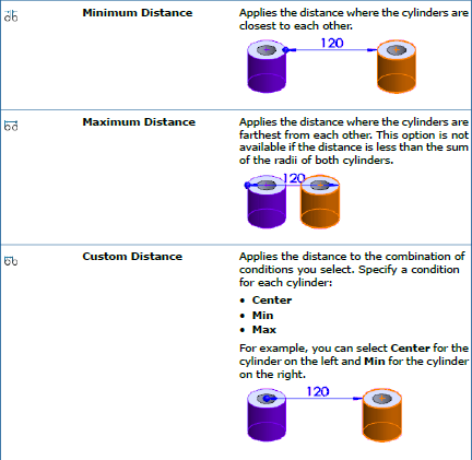 Distancing mates in_SOLIDWORKS