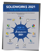 Top_11_Features_in_SOLIDWORKS_2021_Infographic