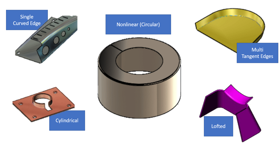 SOLIDWORKS Curved and Non-Planar Surfaces