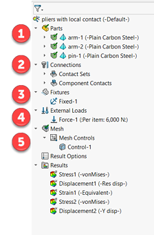 SOLIDWORKS Simulation needs
