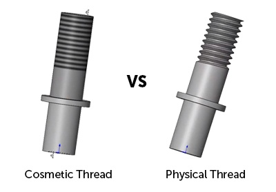 Cosmetic Thread vs. Physical Thread.jpg